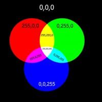 RGB-combinaties